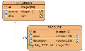 membuat erd visual paradigm entity relationship diagram data modeling uml diagramming software