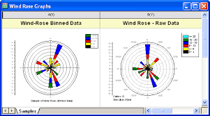 tutorial xlstat help online tutorials windrose graph
