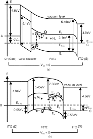 Potransistor Circuit Diagram Proposed Energy Band Diagram Of Op Tft Under Illumination In