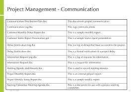 governance meeting agenda template resume template for medical coder