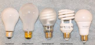 can energy saving light bulbs damage skin michelle skelly