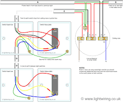 two way dimmer switch wiring diagram floralfrocks