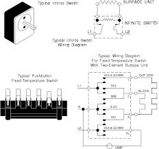electric stove repair electric oven repair manual chapter 4