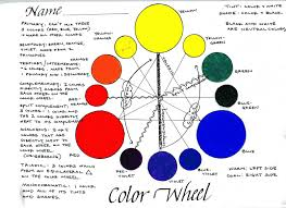 larry hawkins u0027s artists color theory hand exercise