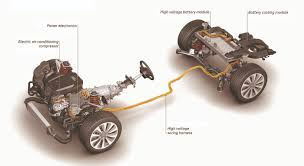 lexus ct200h malaysia maintenance cost audi a6 hybrid motor trader car news