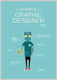 Graphic Designer Meme - 40 funny posters about graphic designers learn