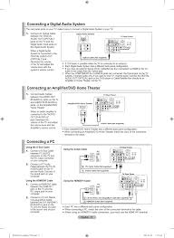 connect tv audio to home theater connecting a digital audio system connecting an amplifier dvd