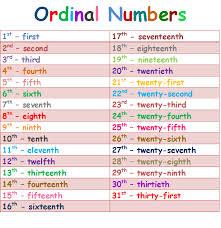 ordinal number 1 31 ค นหาด วย google board pinterest