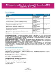 fiche de poste cuisine cuisine technico mercialpdf par bjarneau fichier pdf fiche des