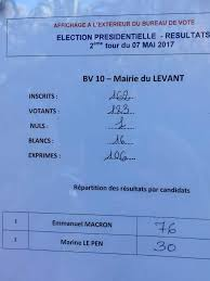r駸ultats par bureau de vote elections présidentielles 2017 2ème tour les résultats du bureau