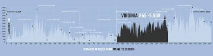 Virginia Map Virginia State Map Virginia State Road Map by The Appalachian Trail Conservancy Explore By State Virginia