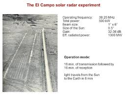 theory of solar radar experiments combination scattering by