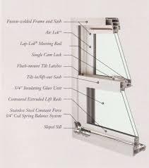 Window Framing Diagram Anatomy Of A Window Frame Gallery Learn Human Anatomy Image