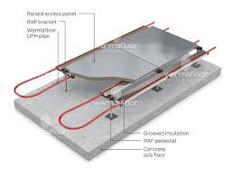 Access Floor Pedestal Underfloor Heating System For Raised Access Floor System