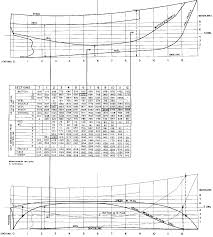 plan view 2 lofting requirement and technique for a ferrocement hull