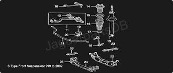 jaguar parts diagram wiring diagram simonand