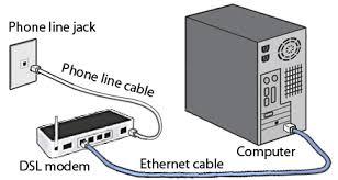 Dsl Light Blinking No Internet Troubleshooting Dsl Support