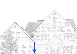 new home construction plans new construction tip have your builder plan for water management