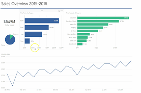 power pivot for excel tutorial top use cases and examples toptal