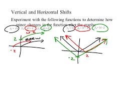 1 4 shifting reflecting and sketching graphs students will
