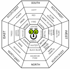 feng shui for home feng shui house decoration designs guide
