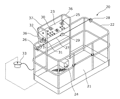 patent us20130313040 aerial lift with safety device google patents