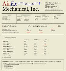 report format tutorial total performance diagnostic for the hvac