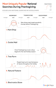 Google Maps Traffic Time Of Day Mapping Thanksgiving