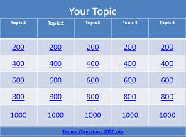 bible jeopardy powerpoint template cpadreams info