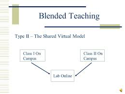 blended teaching the what who why and how of combining