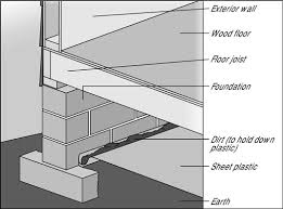 basement vapor barrier or not installing a vapor barrier in your crawlspace dummies