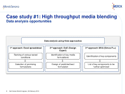 design expert 9 key speeding up media design in cell culture a novel high throughput ap