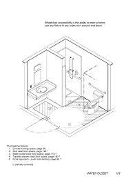 Handicap Accessible Home Plans by Aim 127 Jpg