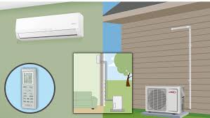 ductless mini split cassette a greener home and ductless ac systems speedclean speedclean