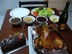 turkey as food