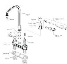 Kitchen Sink Drain Parts Cool Kitchen Sink Drain Parts Plumbing Windigoturbines Kitchen