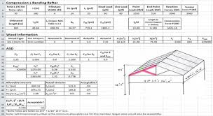 Engineering Excel Templates Spreadsheet Design With Civil Engineering