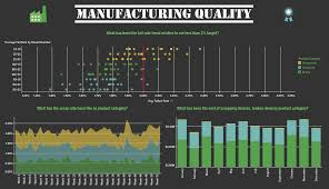 Machine Downtime Spreadsheet Manufacturing Dashboards Why Visualizing Data Is Important For