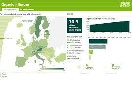 Interactive Map Of Europe by Organic Europe Map On Organic Agriculture In Europe