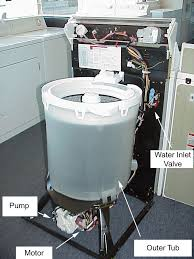sears washer and dryer repair appliances ideas