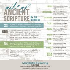 essential oils in the bible living with essentials