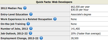 web developer resume web developer resume sle writing tips rg
