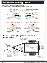 3 phase 4 pin plug wiring diagram floralfrocks