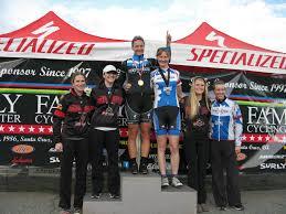 audi cycling team audi cycling team muegge