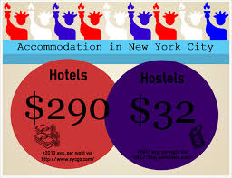 15 ways to find cheap accommodation in new york city