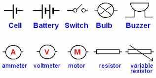 electric circuit symbols elprocus pinterest electric circuit