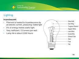 how much is a light bill calling all homeowners learn how to reduce your energy bill