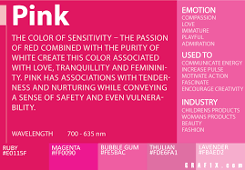 pink is a combination of what colors color meaning and psychology of red blue green yellow orange