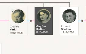 trace your family tree genealogy ancestry from