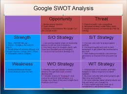 Purple Paint Law by Dave Coughlin U0027s Etr500 Blog Google Swot Analysis